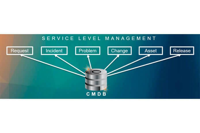 The Five Step Process for Fixing Five Service Level Management Failures