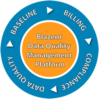 Blazent delivers value to MSPs